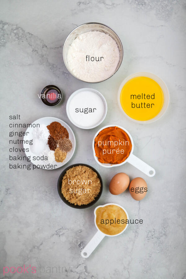 Ingredients for pumpkin muffin recipe